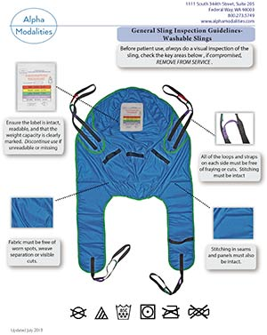 Sling Inspection Guidelines - Washable